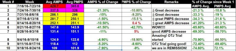 averages.JPG